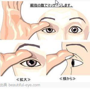 目を大きくするマッサージ